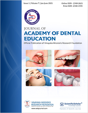Journal of Academy of Dental Education